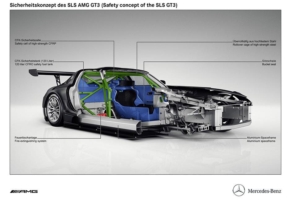 SLS AMG GT3 erfüllt strenge Sicherheitsstandards ; SLS AMG GT3 meets stringent safety standards;